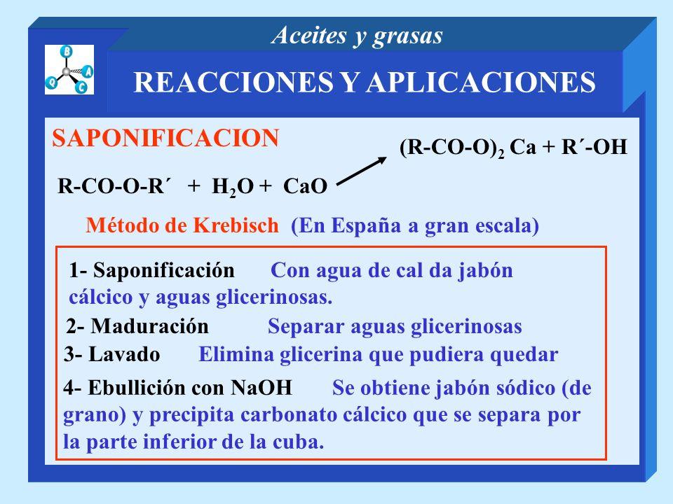 REACCIONES Y APLICACIONES Método de Krebisch (En España a gran escala)