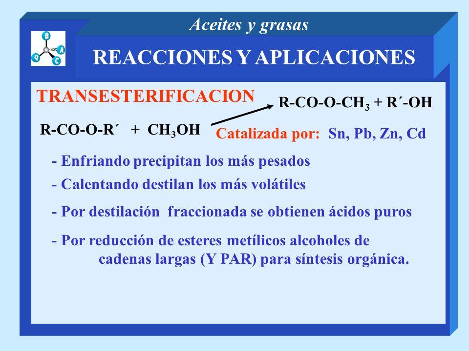 REACCIONES Y APLICACIONES Catalizada por: Sn, Pb, Zn, Cd