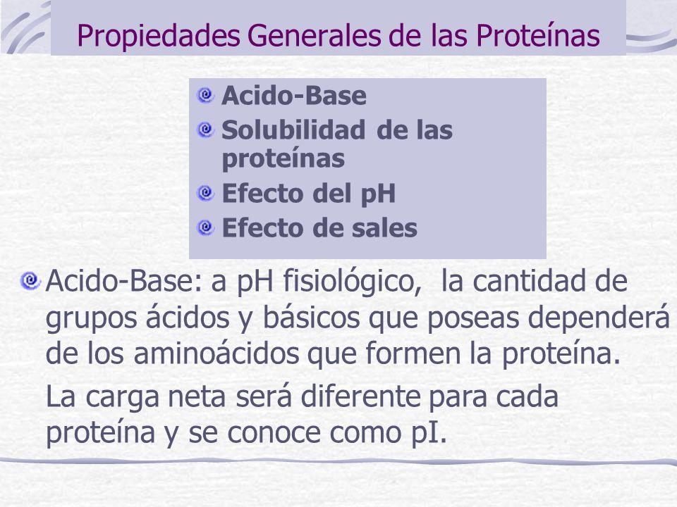 Propiedades Generales de las Proteínas