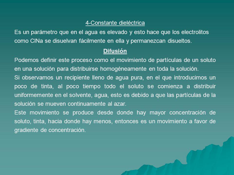 4-Constante dieléctrica