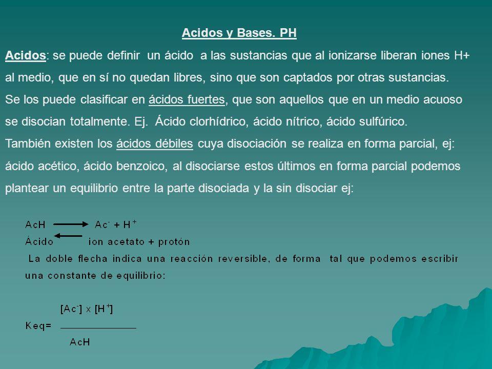 Acidos y Bases. PH