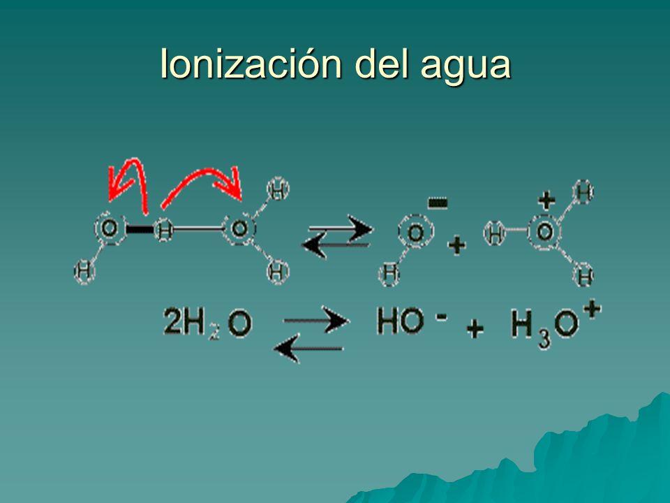 Ionización del agua