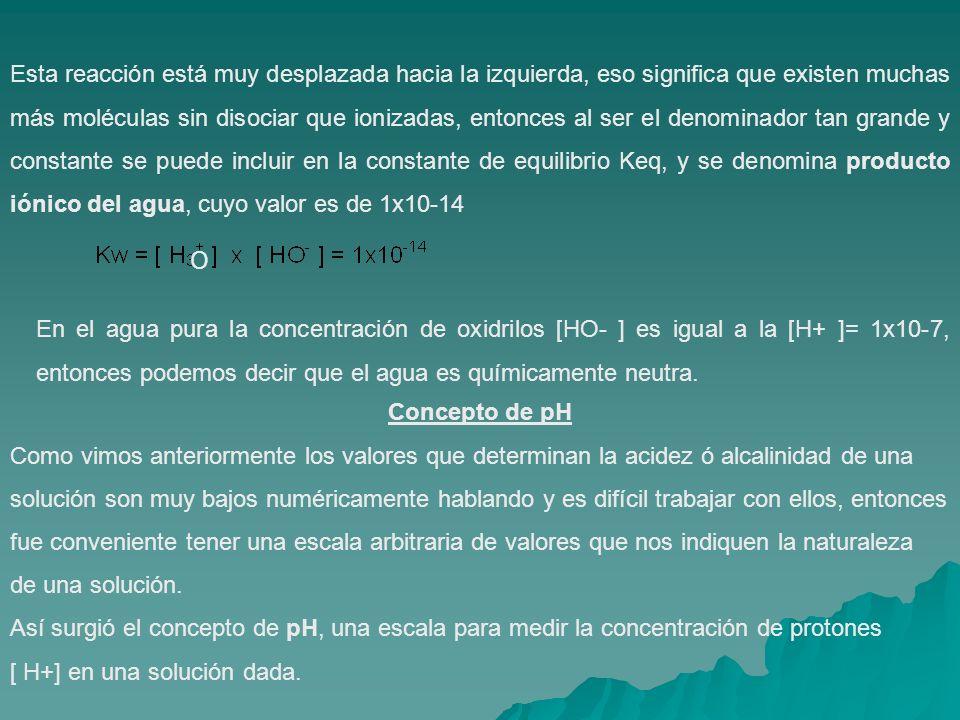 Esta reacción está muy desplazada hacia la izquierda, eso significa que existen muchas más moléculas sin disociar que ionizadas, entonces al ser el denominador tan grande y constante se puede incluir en la constante de equilibrio Keq, y se denomina producto iónico del agua, cuyo valor es de 1x10-14