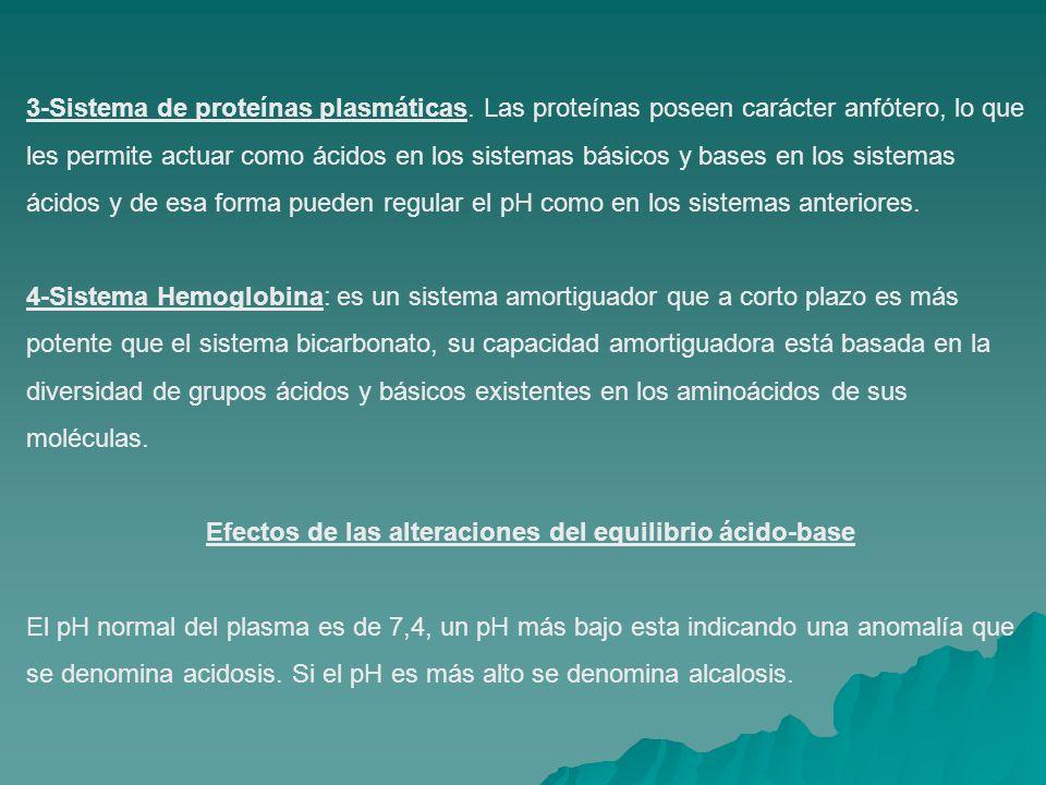 Efectos de las alteraciones del equilibrio ácido-base