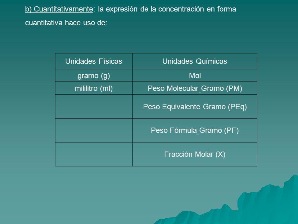 Peso Molecular Gramo (PM) Peso Equivalente Gramo (PEq)