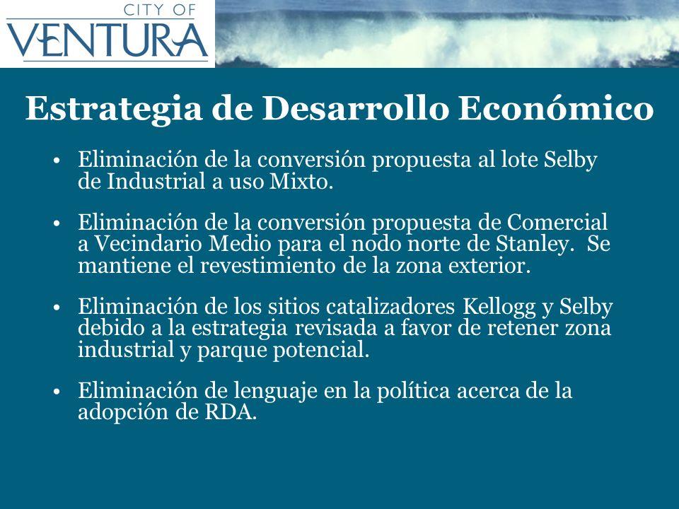 Estrategia de Desarrollo Económico