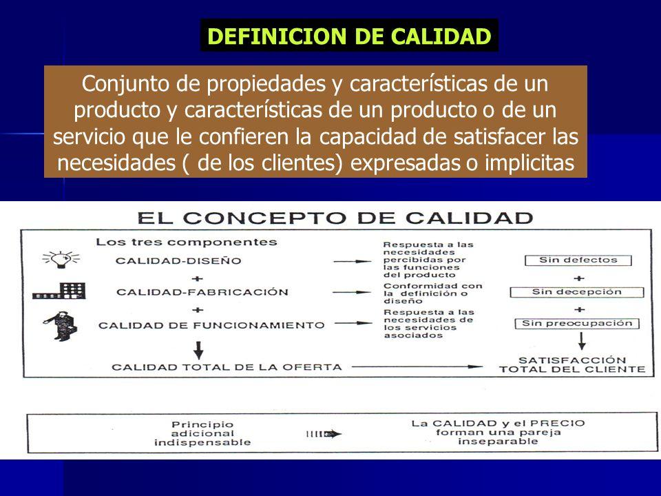 DEFINICION DE CALIDAD