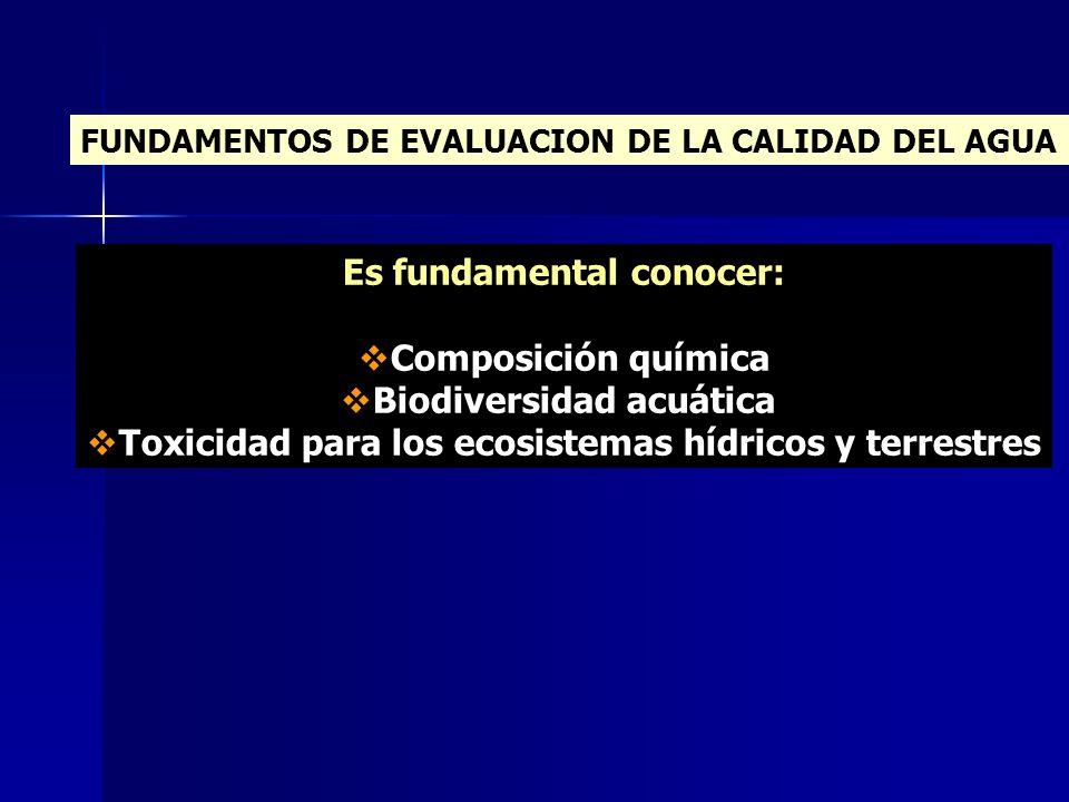 Es fundamental conocer: Composición química Biodiversidad acuática