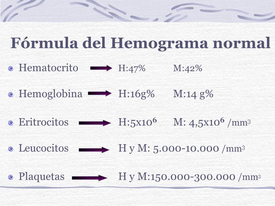 Fórmula del Hemograma normal