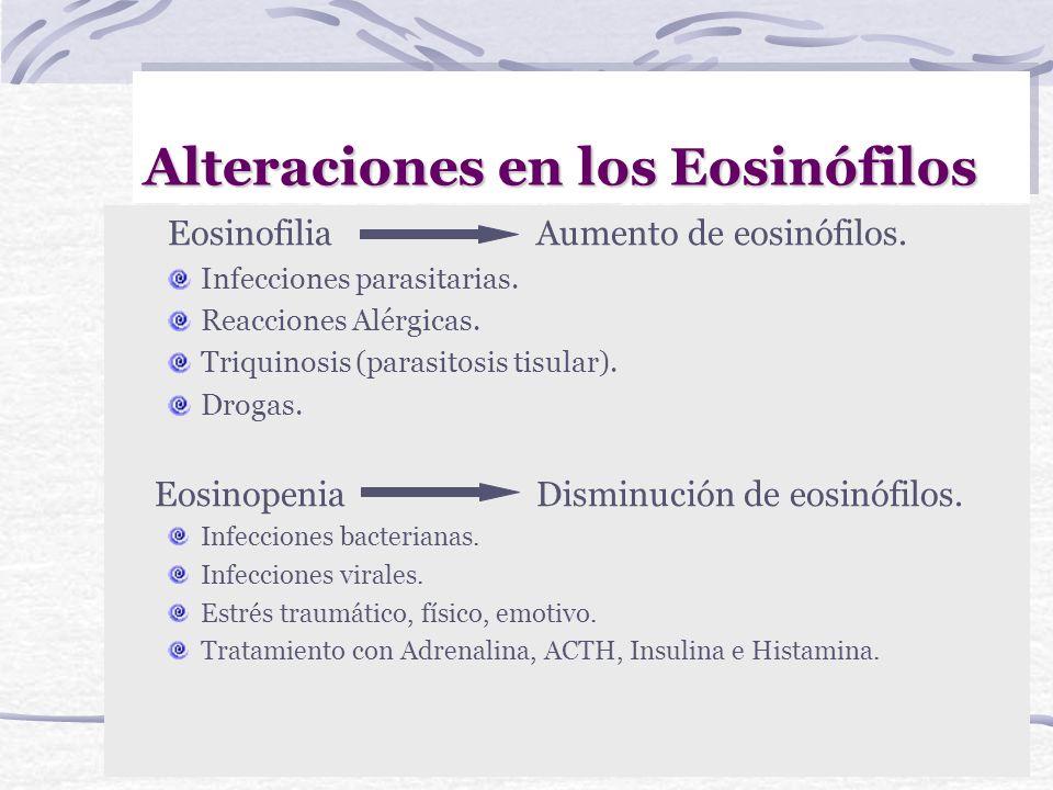 Alteraciones en los Eosinófilos