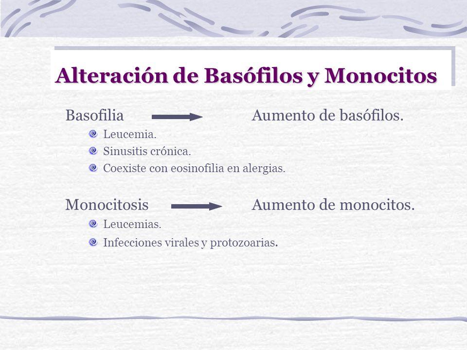 Alteración de Basófilos y Monocitos