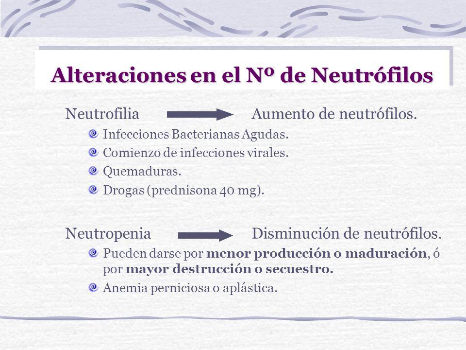 Alteraciones en el Nº de Neutrófilos
