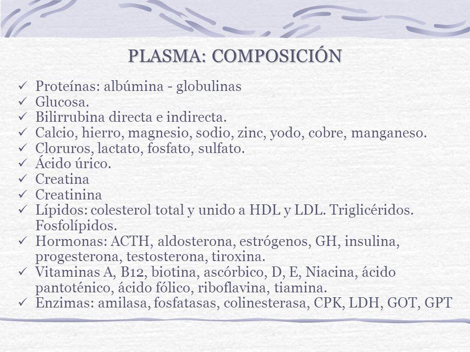 PLASMA: COMPOSICIÓN Proteínas: albúmina - globulinas Glucosa.