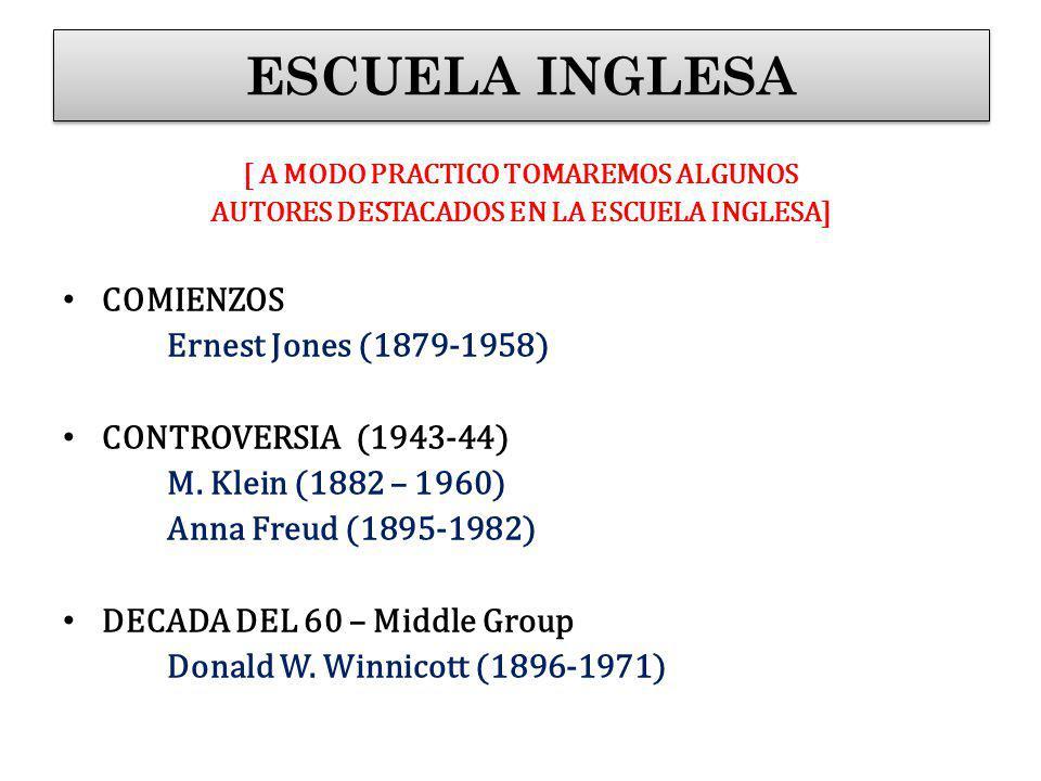 ESCUELA INGLESA COMIENZOS Ernest Jones (1879-1958)