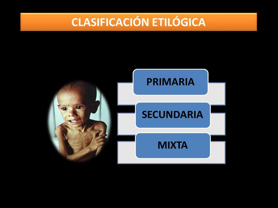 CLASIFICACIÓN ETILÓGICA