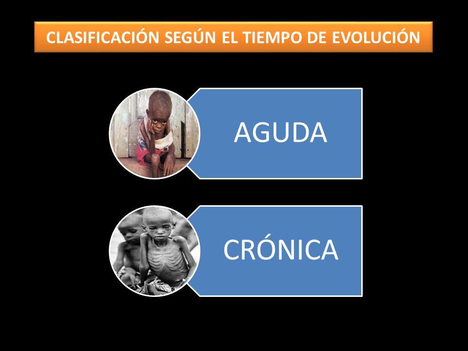 CLASIFICACIÓN SEGÚN EL TIEMPO DE EVOLUCIÓN