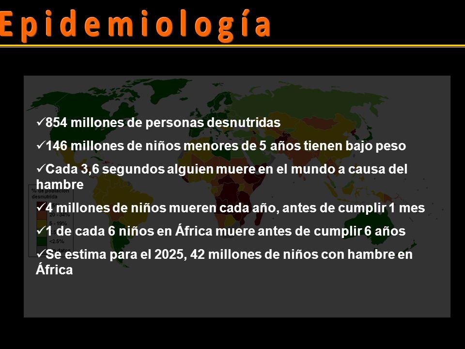 Epidemiología 854 millones de personas desnutridas