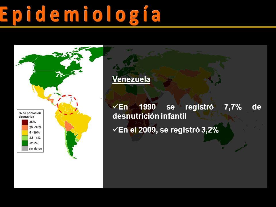 Epidemiología Venezuela