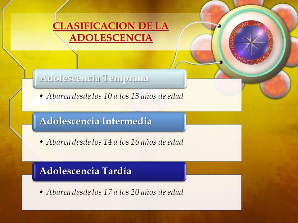 CLASIFICACION DE LA ADOLESCENCIA