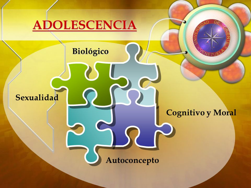 ADOLESCENCIA Cognitivo y Moral Sexualidad Biológico Autoconcepto