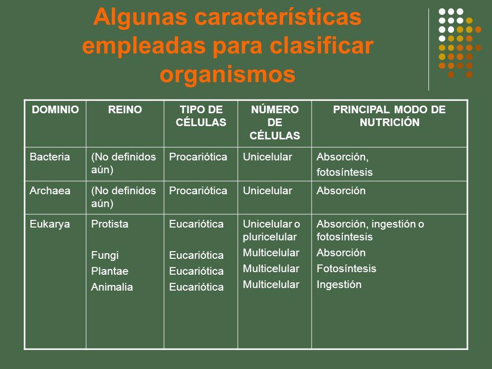 Algunas características empleadas para clasificar organismos
