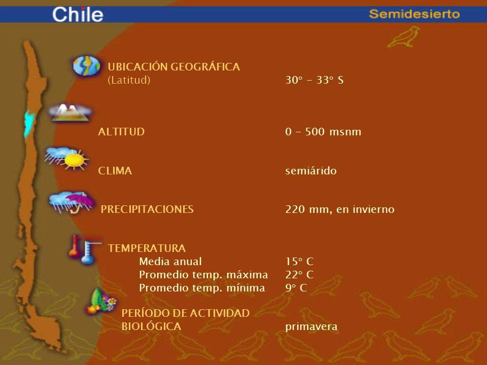UBICACIÓN GEOGRÁFICA. (Latitud) 30° - 33° S. ALTITUD 0 - 500 msnm. CLIMA semiárido. PRECIPITACIONES 220 mm, en invierno.