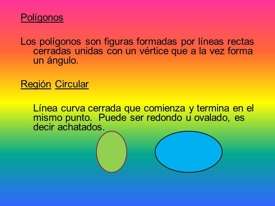 Polígonos Los polígonos son figuras formadas por líneas rectas cerradas unidas con un vértice que a la vez forma un ángulo.