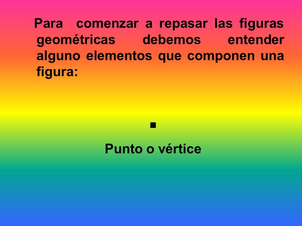 Para comenzar a repasar las figuras geométricas debemos entender alguno elementos que componen una figura: