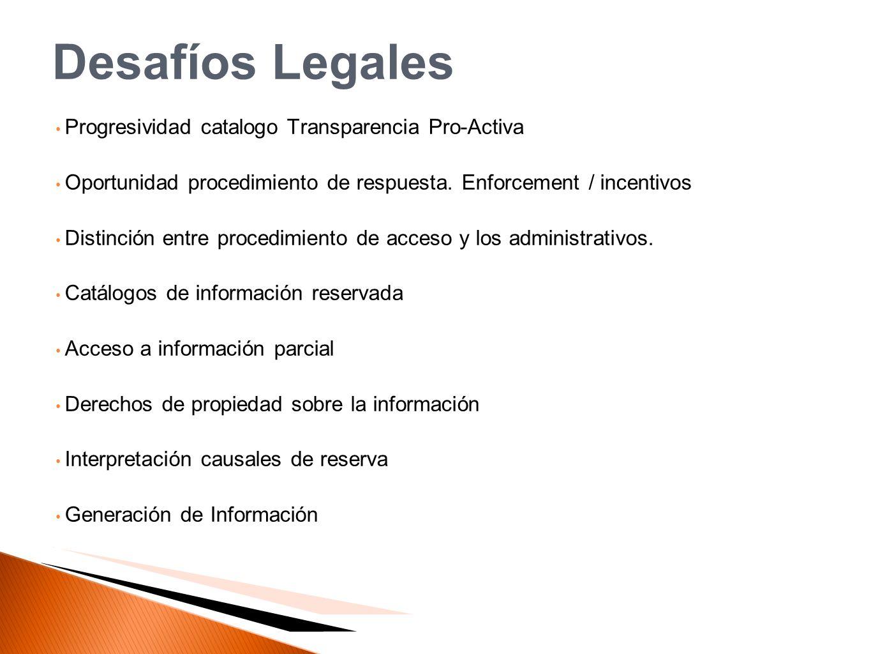 Desafíos Legales Progresividad catalogo Transparencia Pro-Activa