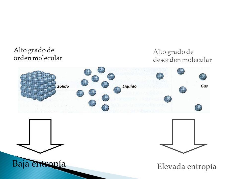 Baja entropía Elevada entropía Alto grado de orden molecular