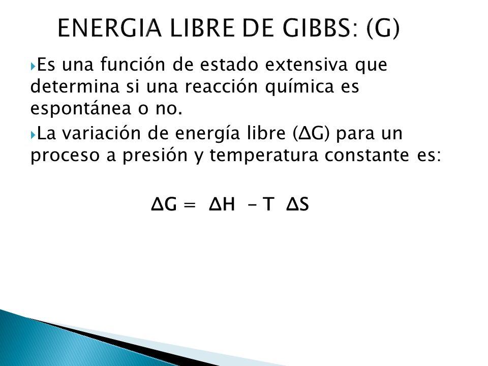 ENERGIA LIBRE DE GIBBS: (G)