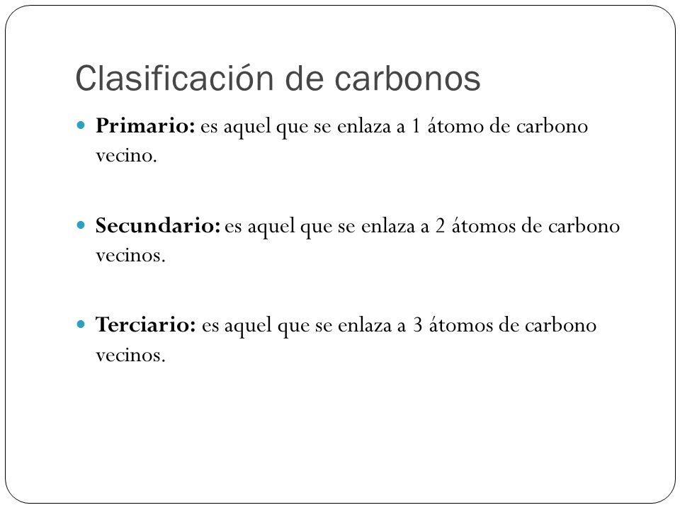 Clasificación de carbonos