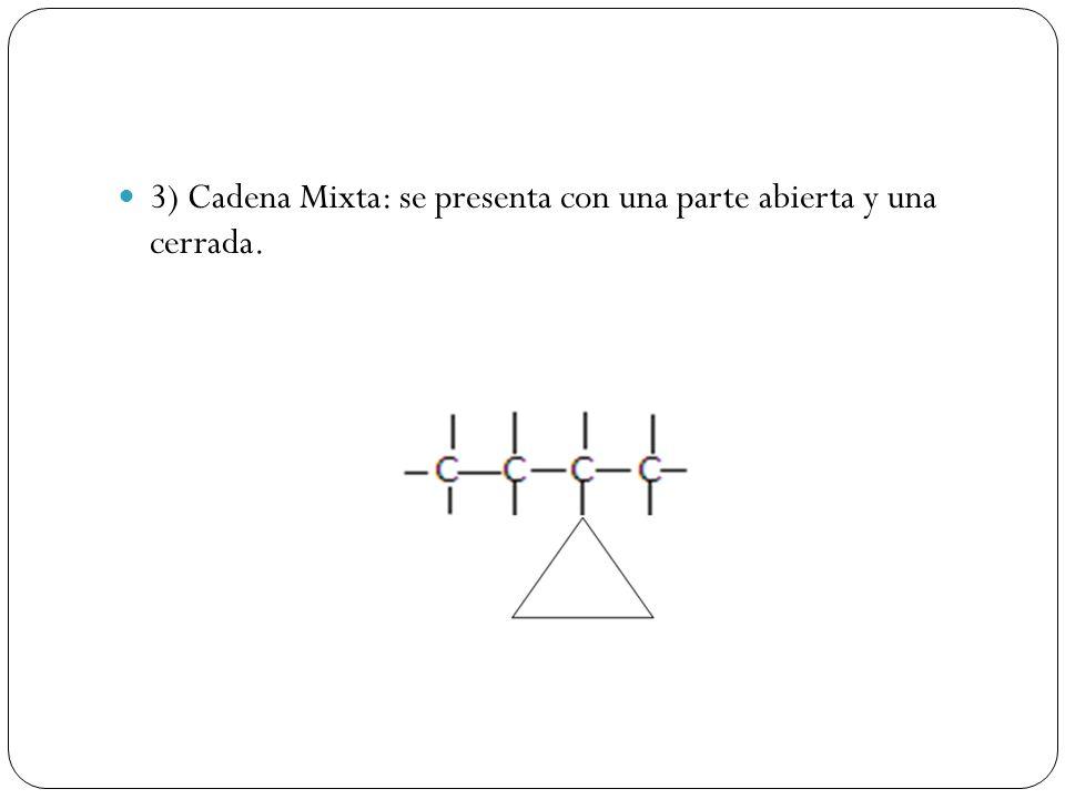 3) Cadena Mixta: se presenta con una parte abierta y una cerrada.