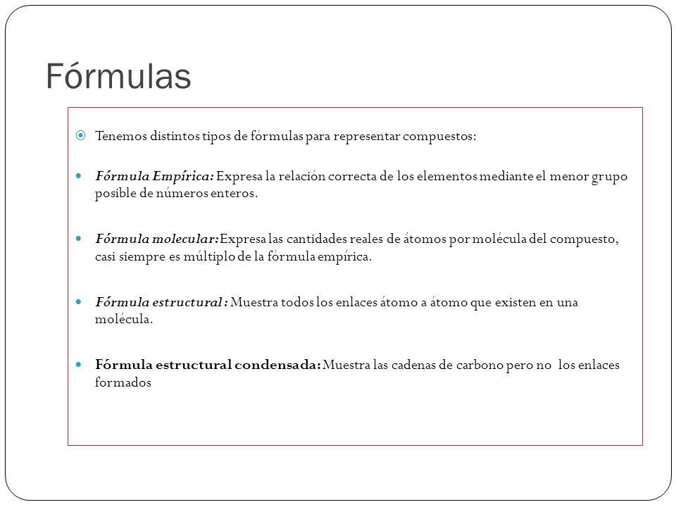 Fórmulas Tenemos distintos tipos de fórmulas para representar compuestos: