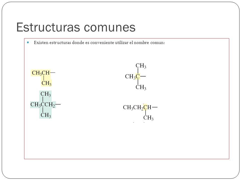 Estructuras comunes Iso Tert Neo Sec