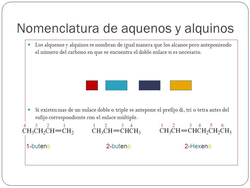 Nomenclatura de aquenos y alquinos
