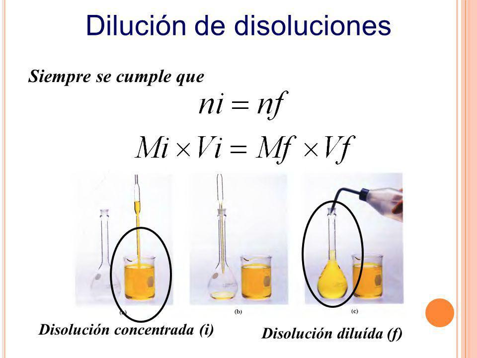 Disolución concentrada (i) Disolución diluída (f)