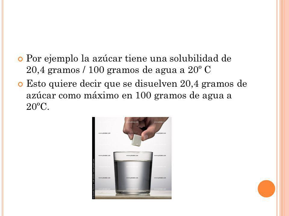 Por ejemplo la azúcar tiene una solubilidad de 20,4 gramos / 100 gramos de agua a 20º C