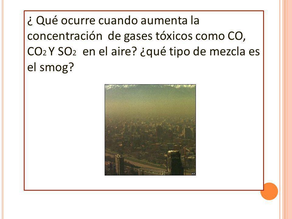¿ Qué ocurre cuando aumenta la concentración de gases tóxicos como CO, CO2 Y SO2 en el aire.