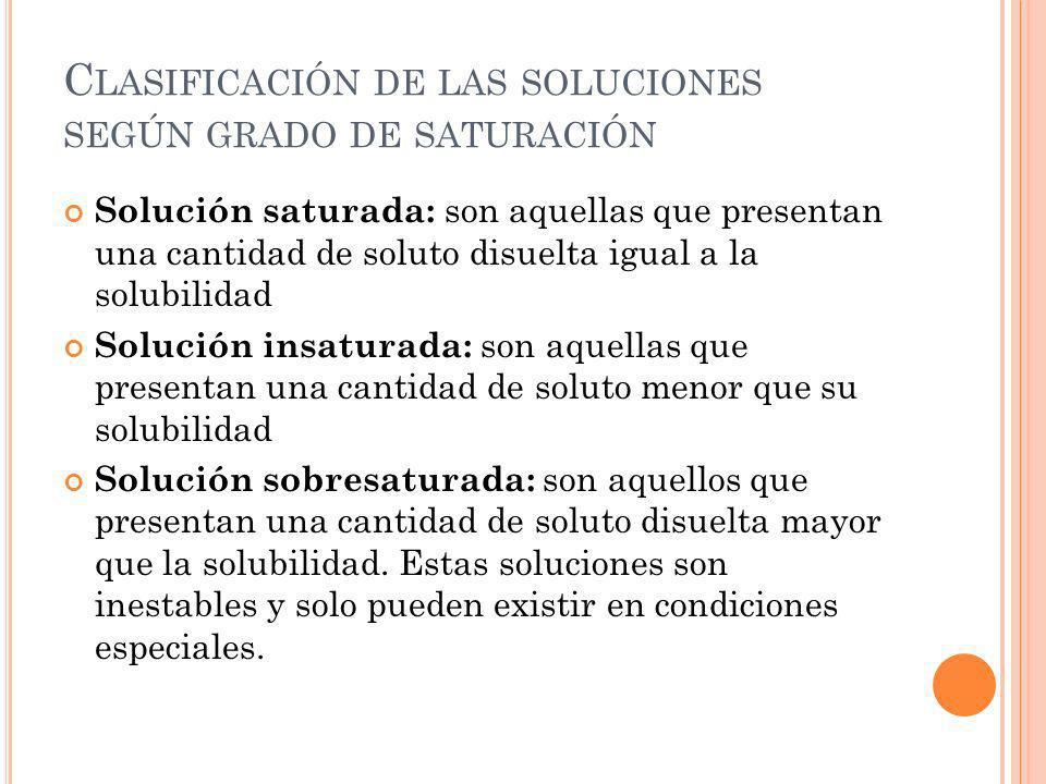 Clasificación de las soluciones según grado de saturación