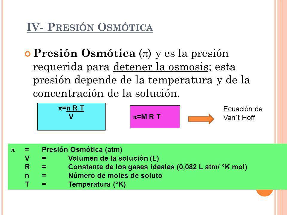 IV- Presión Osmótica