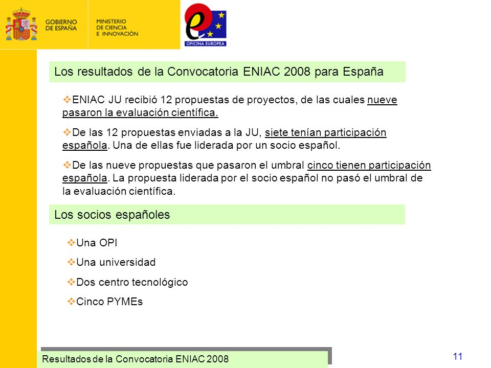 Los resultados de la Convocatoria ENIAC 2008 para España
