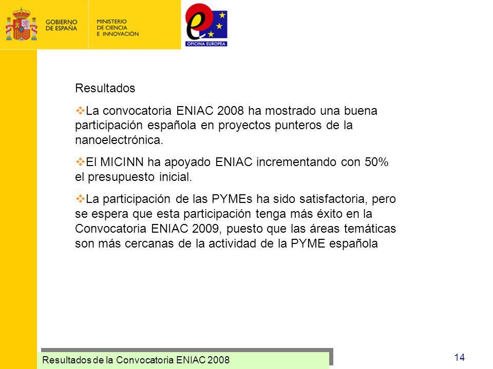 Resultados La convocatoria ENIAC 2008 ha mostrado una buena participación española en proyectos punteros de la nanoelectrónica.