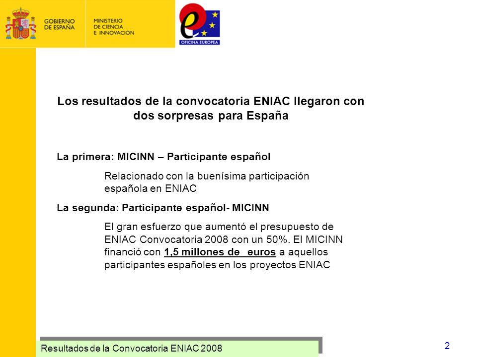 Los resultados de la convocatoria ENIAC llegaron con dos sorpresas para España