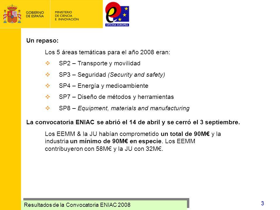 Un repaso: Los 5 áreas temáticas para el año 2008 eran: SP2 – Transporte y movilidad. SP3 – Seguridad (Security and safety)