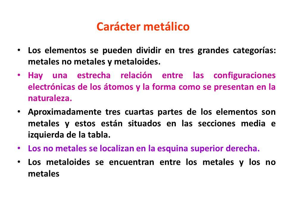 Carácter metálico Los elementos se pueden dividir en tres grandes categorías: metales no metales y metaloides.