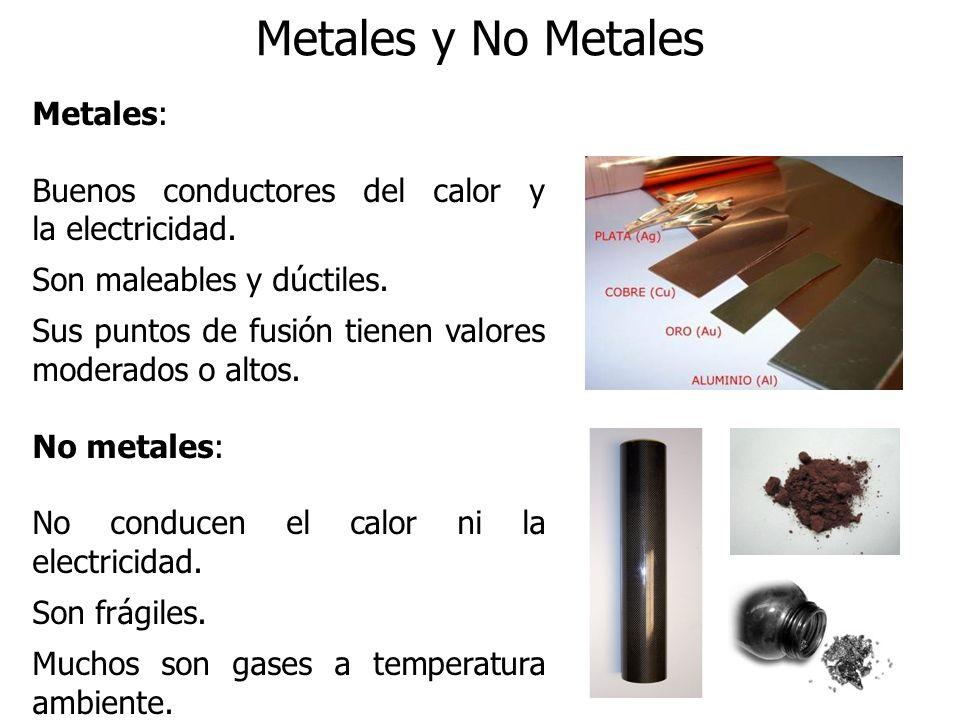 Metales y No Metales Metales: