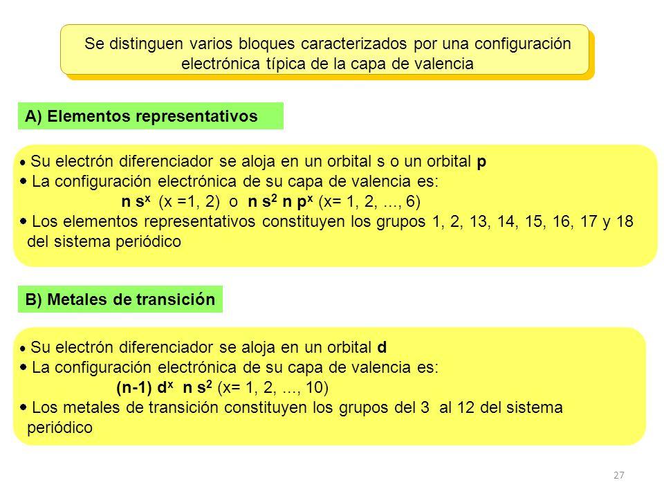 A) Elementos representativos