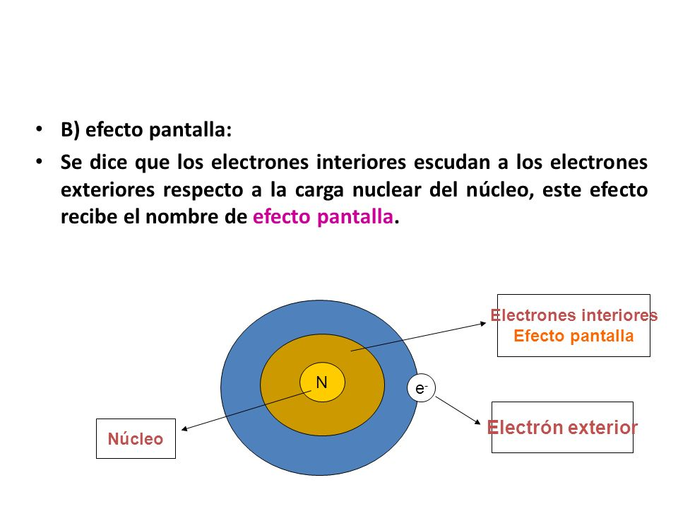 Electrones interiores