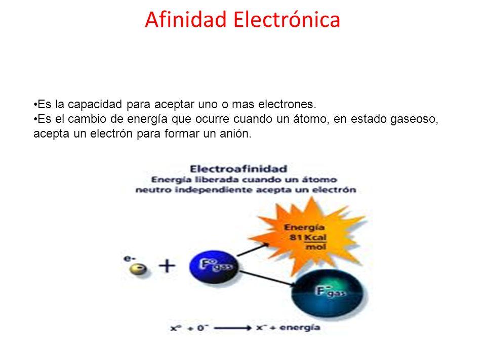 Afinidad Electrónica Es la capacidad para aceptar uno o mas electrones.